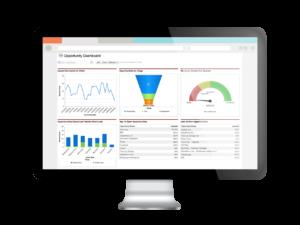 salesforce-audit
